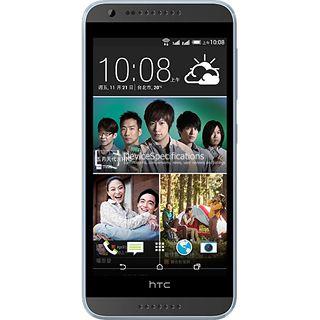 HTC Desire 620 — Отзывы и подробные технические характеристики